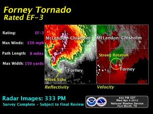 Orbit_four_columns_nws_fortworth_forney_tornado_image_full3