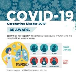 Orbit_four_columns_corona_virus_symptoms